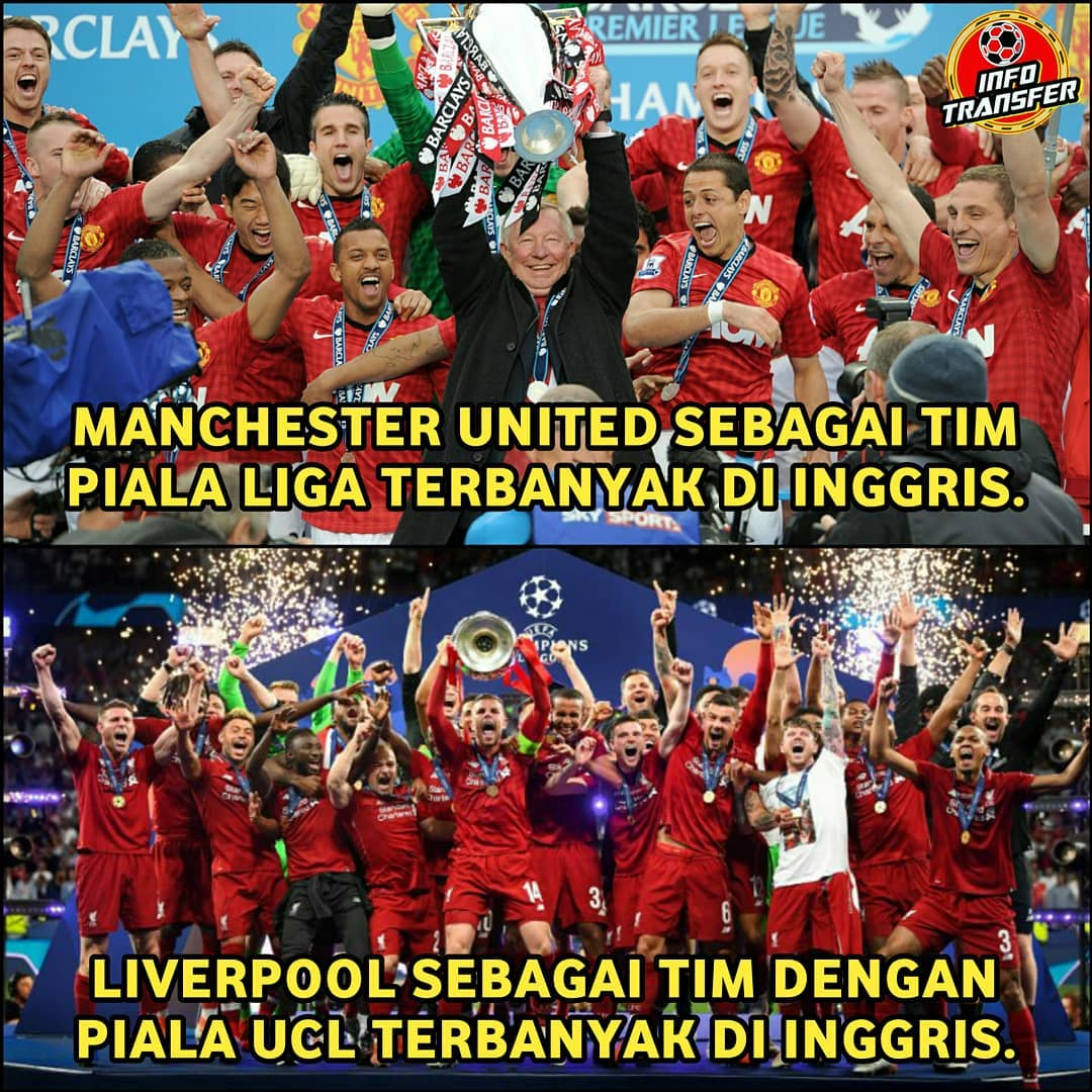 Manchester United Memes 2020 Nuevo Meme 2020